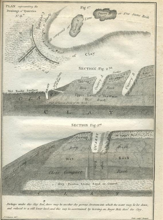 elkington drainage