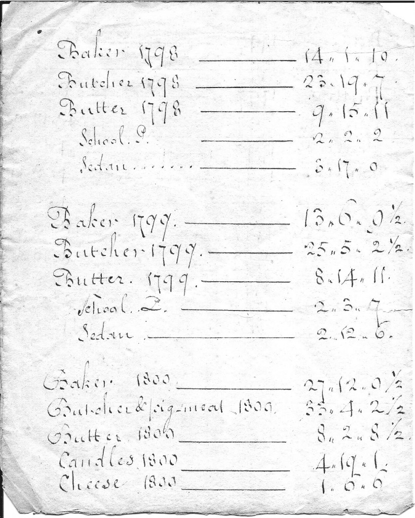 1798-9 summary 001
