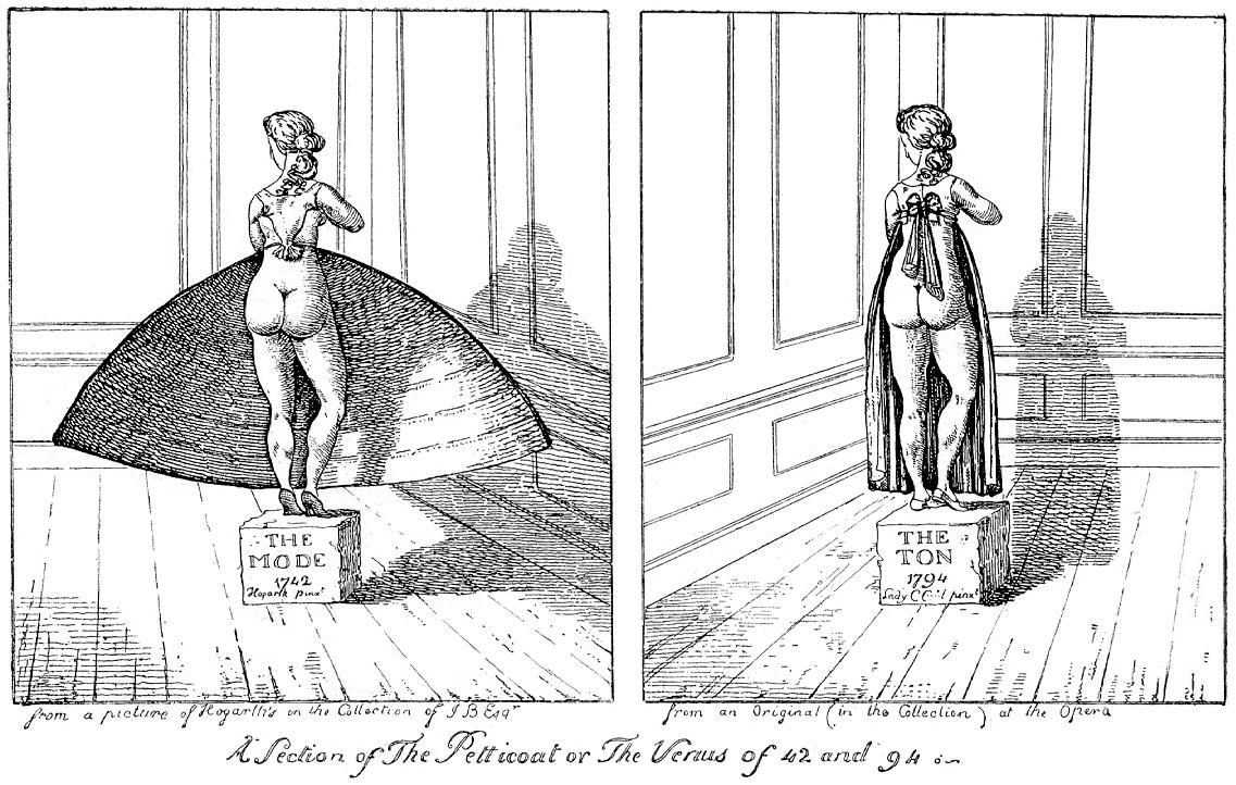 1742 1794 fashion silhouette contrast fashion georgian gentleman,Womens Underwear 1700